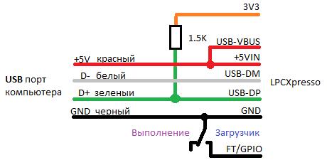 Сема подключения USB удлинителя по витой паре RJ 45 - - USB папа в ПК на R